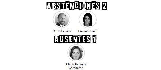 abstenciones
